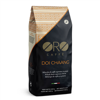 Doi Chaang Coffee Featured Image