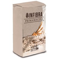 infibra prima macina Featured Image